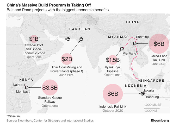 Is China's One Belt, One Road (OBOR) initiative really aiming to help developing countries?