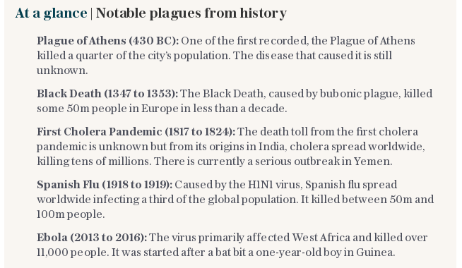 Pneumonic plague outbreaks_ history