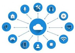 What is the market size of IoT?