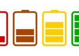 What is a battery management system (BMS) and why it is essential in lithium-ion batteries?