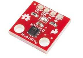 Humidity Sensors and IoT
