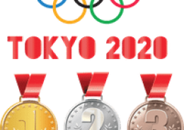 What are the major problems visitors will face during the 2020 Summer Olympics in Tokyo?