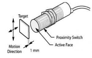 Proximity Sensors and IoT